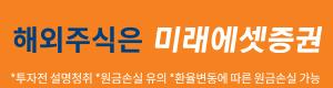 Mirae-Asset-Securities-Banner-Ads